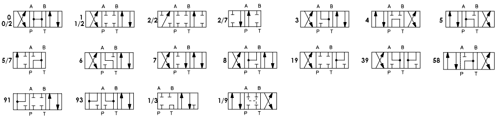 3 Схемы золотников