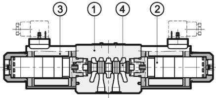 Устройство распределителей Duplomatic | Устройство гидрораспределителей DS5-TA/10N-D24, DS5-TB/10N-D24, DS5-S4/10N-A110 и др.