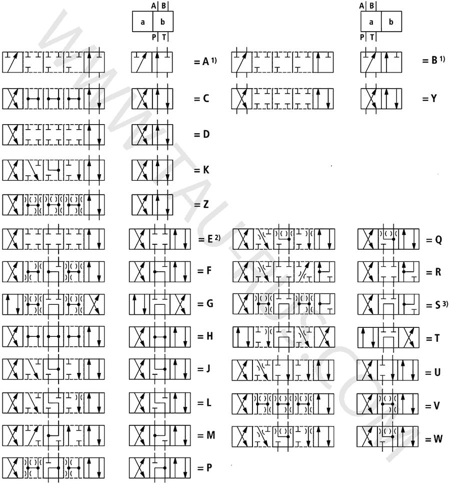 Обозначение гидравлики на схемах