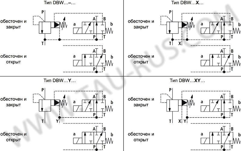 Гидравлические схемы подвода и