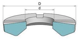 Кольцо опорное ГОСТ 22704-77 сечение